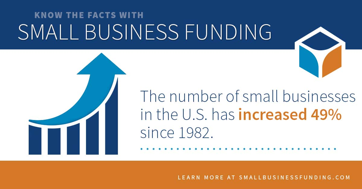 Small Business Funding Fact